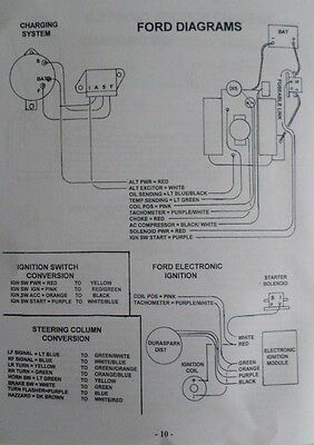 wrangler ez wiring harness diagram