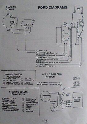 Painless Wiring Diagram Mopar - 5.dfc20.psychosomatik-rose.de • on painless wiring edelbrock, painless wiring harness chevy, painless wiring willys,