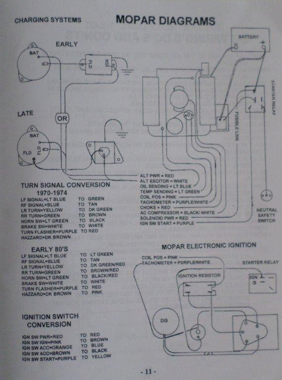 21 Circuit EZ Wiring Harness MINI Fuse CHEVY FORD Hotrods – Ez Wiring Headlight Diagram