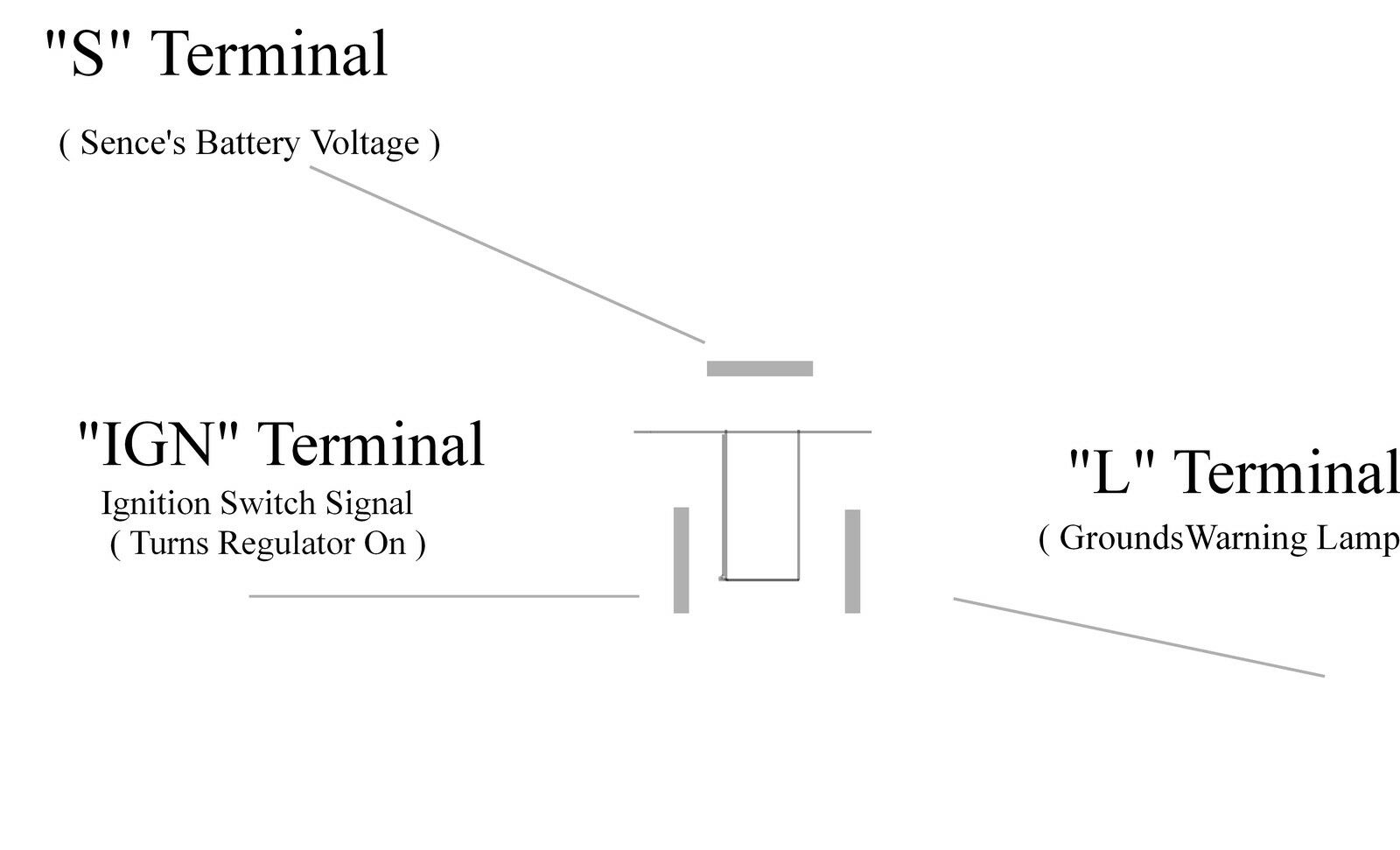 Denso Alternator Wiring Pig L - Wiring Solutions